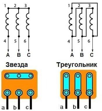 Схема подключения трехфазного электродвигателя на 380 фото 866